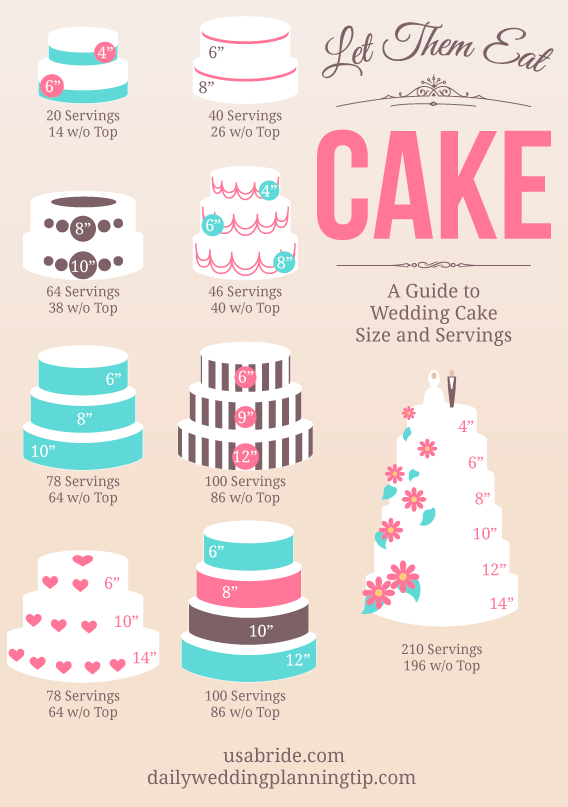 A guide to tampa bay wedding cake servings marry me - Como planear una boda ...