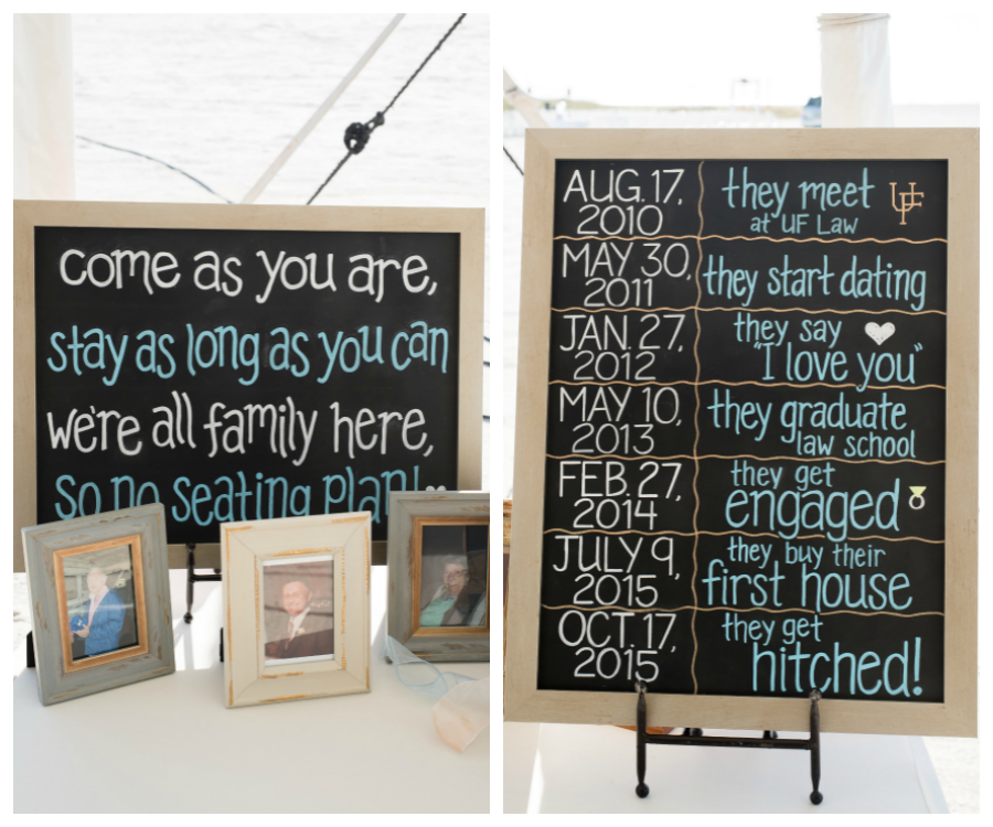 Wedding Reception Decor Ideas   Couples Dating Highlights to Display at Wedding   Wedding Seating Chart Alternatives   Clearwater Wedding Photographer Caroline and Evan Photography
